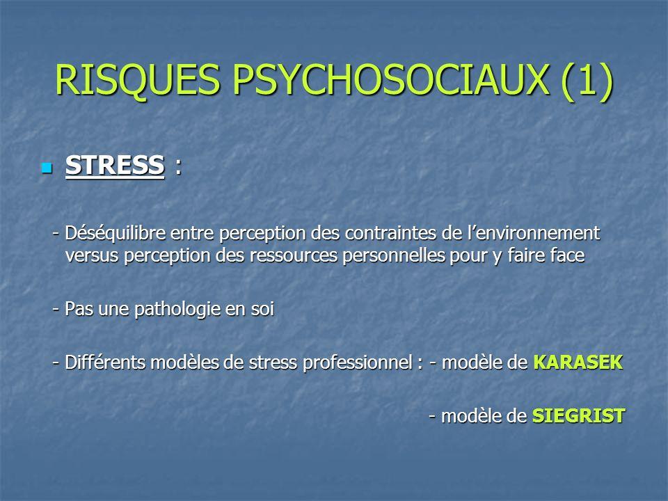 RISQUES PSYCHOSOCIAUX (1) STRESS : STRESS : - Déséquilibre entre perception des contraintes de lenvironnement versus perception des ressources personnelles pour y faire face - Déséquilibre entre perception des contraintes de lenvironnement versus perception des ressources personnelles pour y faire face - Pas une pathologie en soi - Pas une pathologie en soi - Différents modèles de stress professionnel : - modèle de KARASEK - Différents modèles de stress professionnel : - modèle de KARASEK - modèle de SIEGRIST - modèle de SIEGRIST
