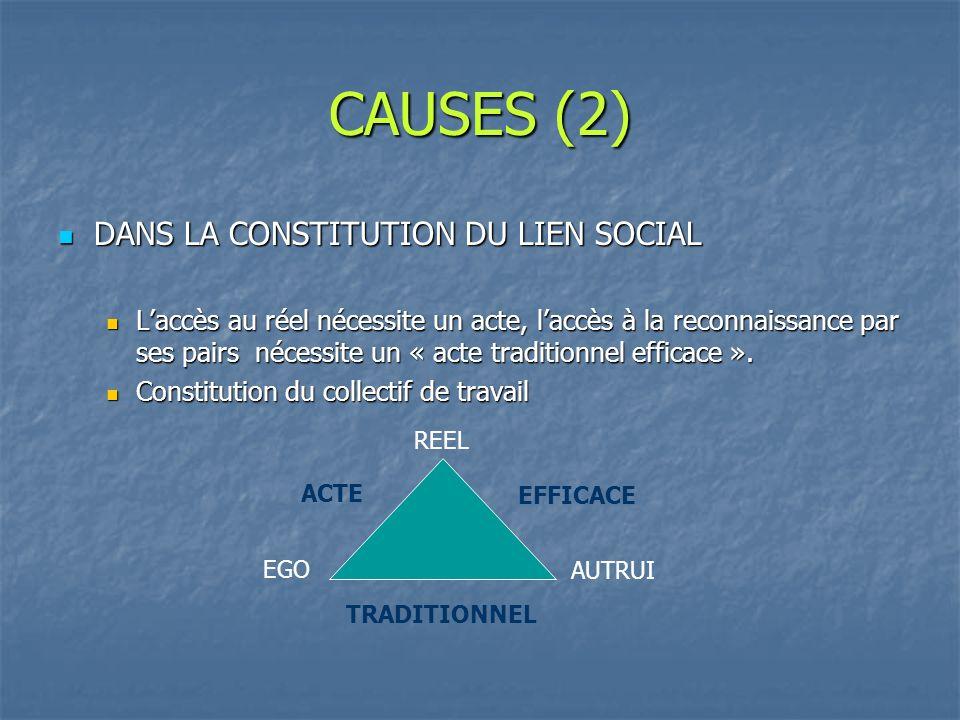 CAUSES (2) DANS LA CONSTITUTION DU LIEN SOCIAL DANS LA CONSTITUTION DU LIEN SOCIAL Laccès au réel nécessite un acte, laccès à la reconnaissance par ses pairs nécessite un « acte traditionnel efficace ».