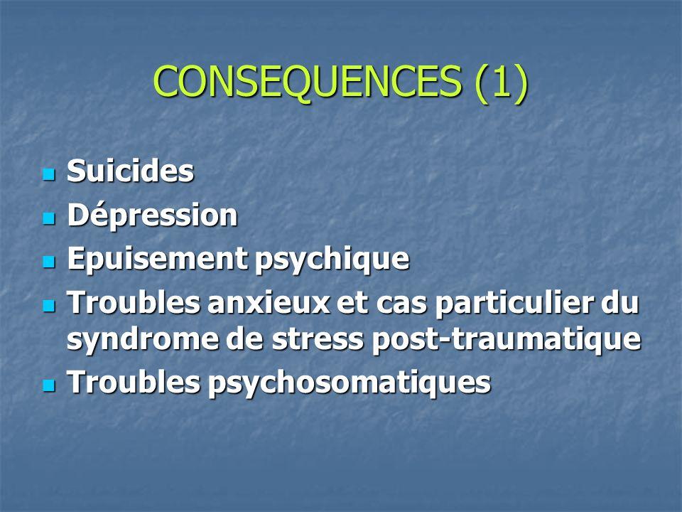 CONSEQUENCES (1) Suicides Suicides Dépression Dépression Epuisement psychique Epuisement psychique Troubles anxieux et cas particulier du syndrome de stress post-traumatique Troubles anxieux et cas particulier du syndrome de stress post-traumatique Troubles psychosomatiques Troubles psychosomatiques