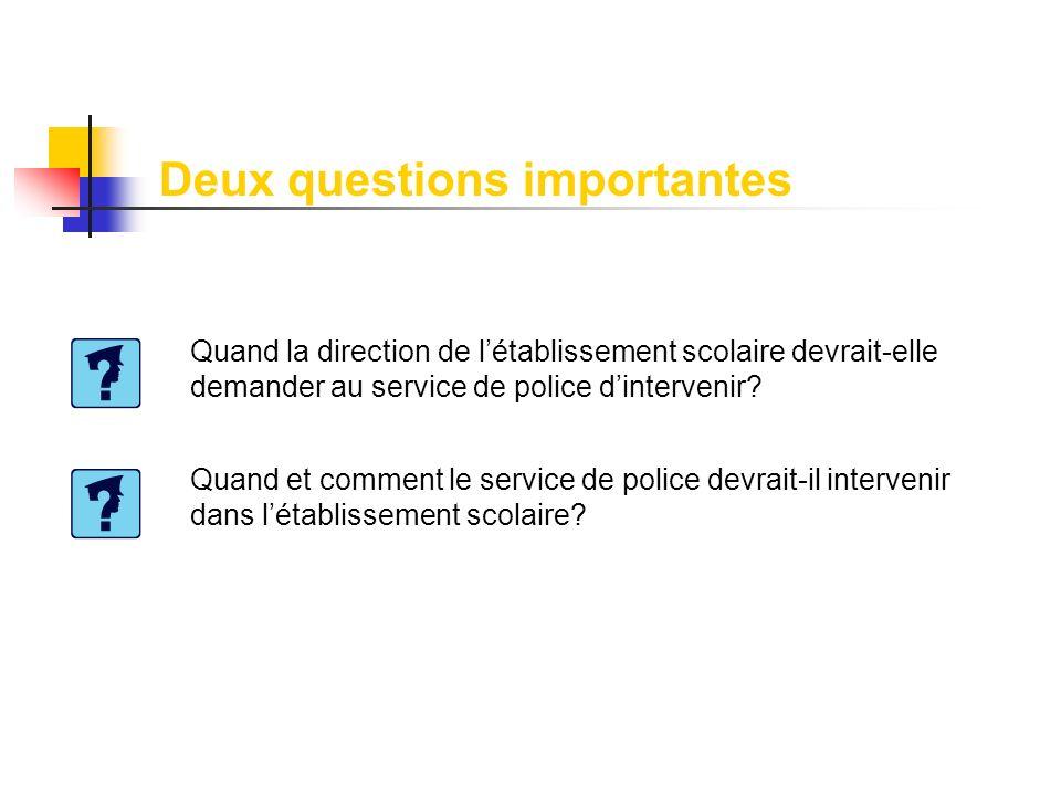 Deux questions importantes Quand la direction de létablissement scolaire devrait-elle demander au service de police dintervenir? Quand et comment le s
