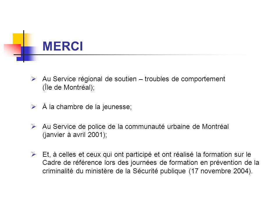 Au Service régional de soutien – troubles de comportement (Île de Montréal); À la chambre de la jeunesse; Au Service de police de la communauté urbain