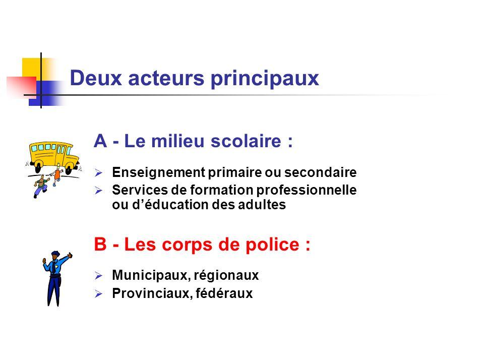 Deux acteurs principaux A - Le milieu scolaire : Enseignement primaire ou secondaire Services de formation professionnelle ou déducation des adultes B