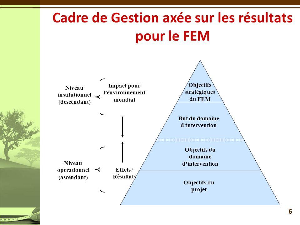 Niveau opérationnel (ascendant) Niveau institutionnel (descendant) Objectifs du projet But du domaine dintervention Objectifs stratégiques du FEM Objectifs du domaine dintervention Impact pour lenvironnement mondial Effets / Résultats 6