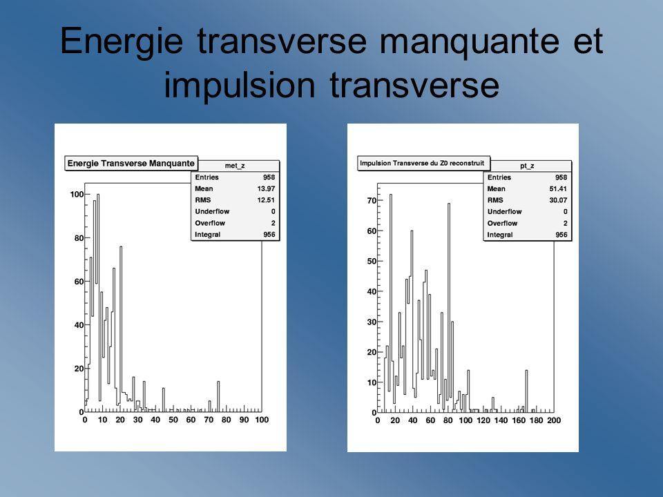 Energie transverse manquante et impulsion transverse