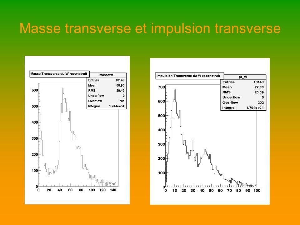 Masse transverse et impulsion transverse
