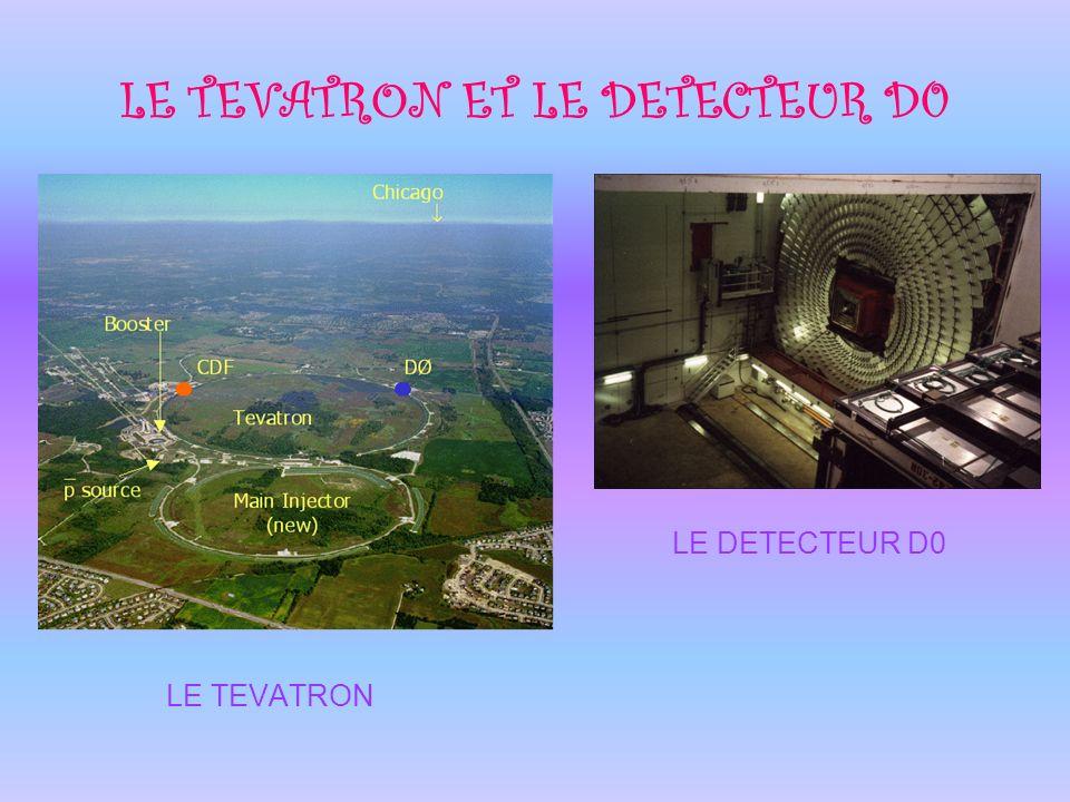 Reconstruction du signal Wbb Présence dénergie transverse manquante due à lémission dun neutrino non détecté Présence dau moins un muon