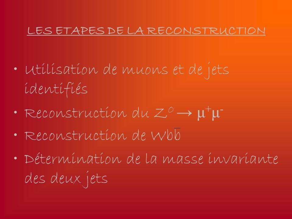 LES ETAPES DE LA RECONSTRUCTION Utilisation de muons et de jets identifiés Reconstruction du Z 0 μ + μ - Reconstruction de Wbb Détermination de la masse invariante des deux jets