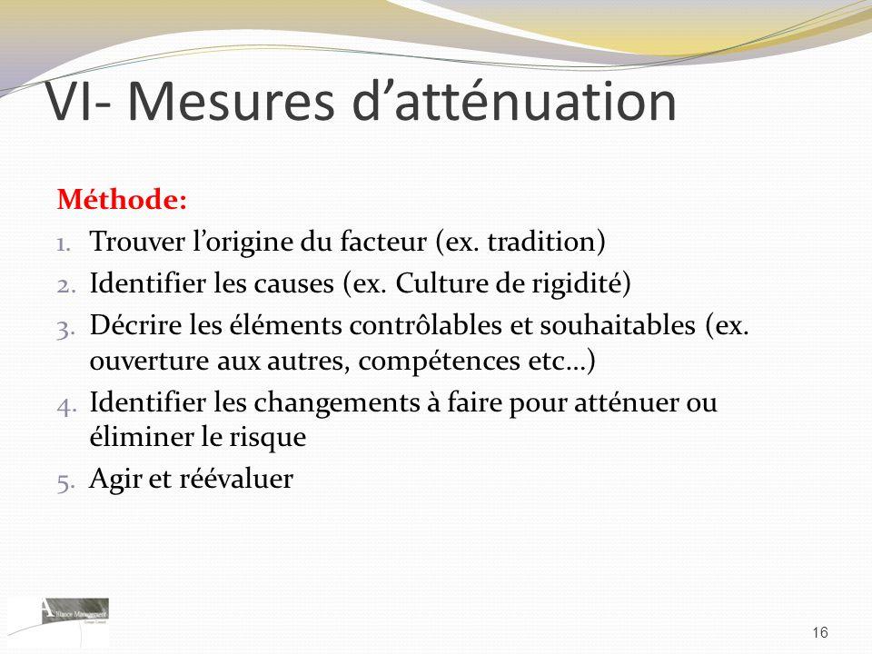 VI- Mesures datténuation Méthode: 1. Trouver lorigine du facteur (ex. tradition) 2. Identifier les causes (ex. Culture de rigidité) 3. Décrire les élé