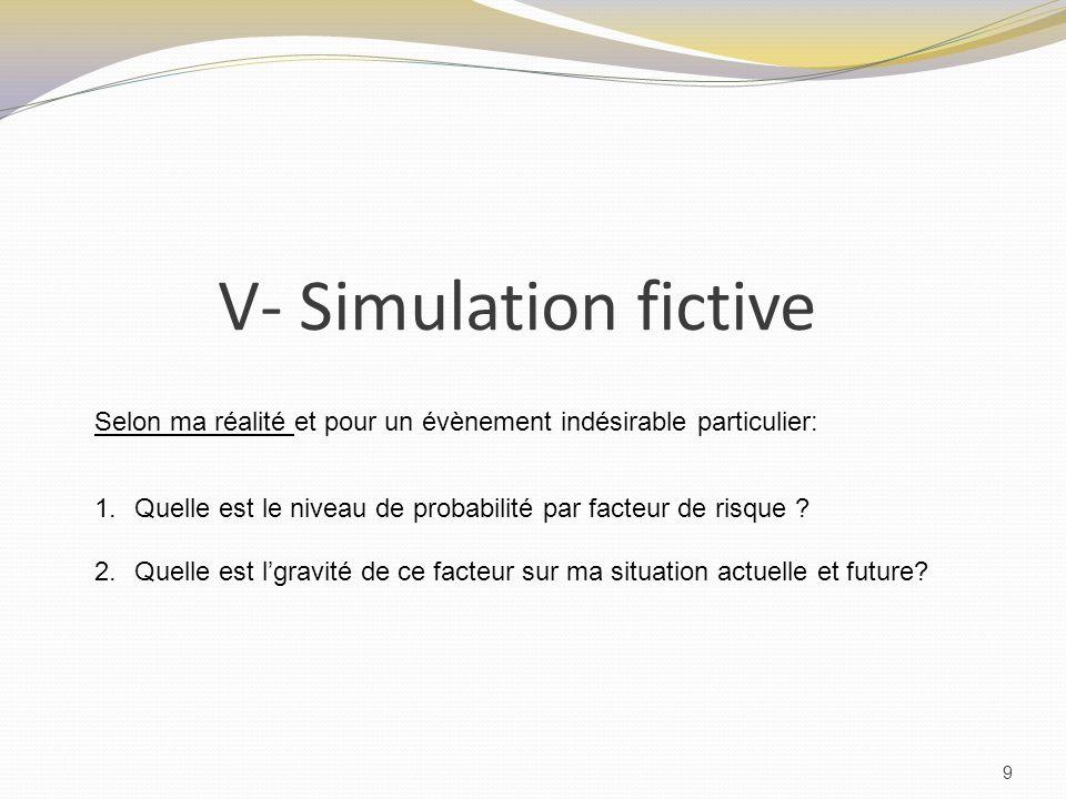 V- Simulation fictive 9 Selon ma réalité et pour un évènement indésirable particulier: 1.Quelle est le niveau de probabilité par facteur de risque ? 2