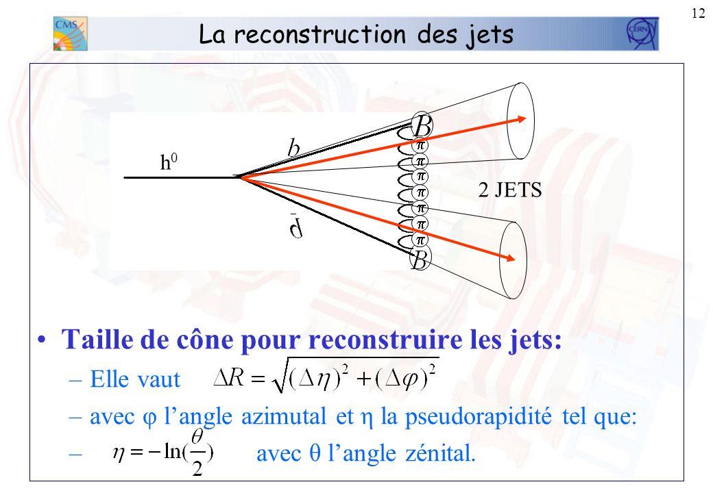 11 Analyse des résultats La reconstruction des jets Lidentification des jets comme étant issus dun b appelé b-tagging La distribution de charge de ces