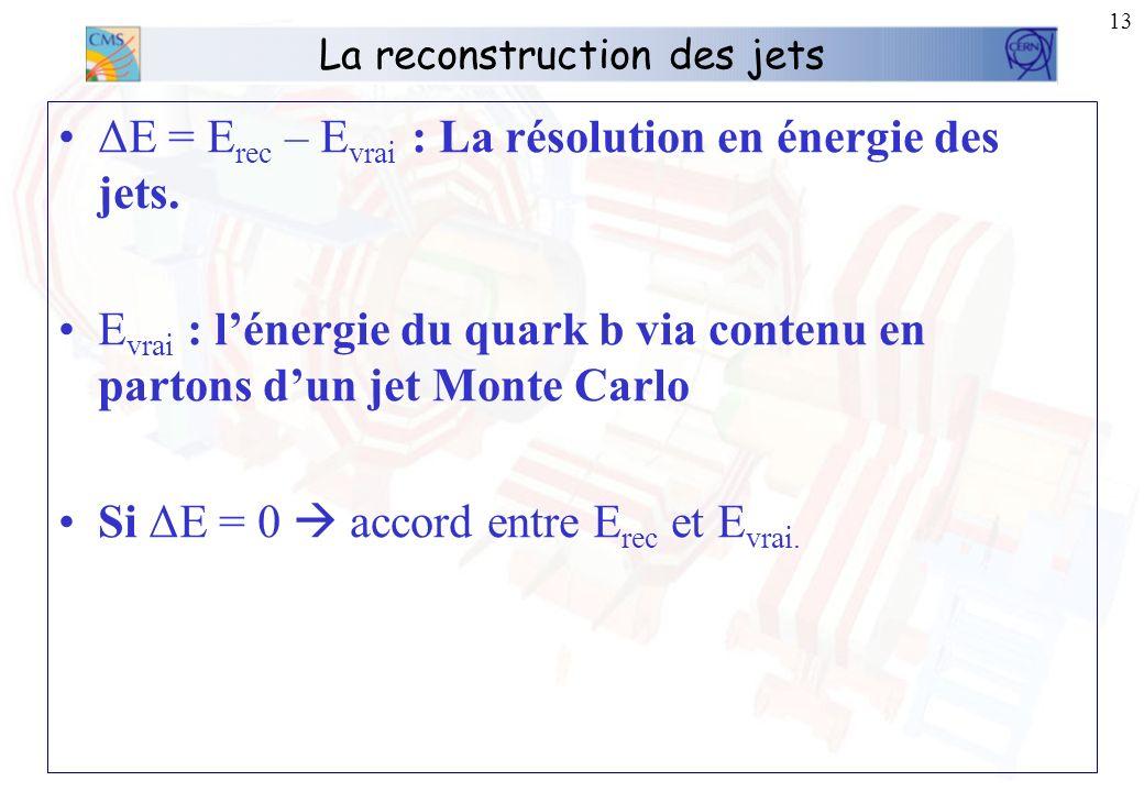 12 La reconstruction des jets Taille de cône pour reconstruire les jets: –Elle vaut –avec φ langle azimutal et η la pseudorapidité tel que: – avec θ l