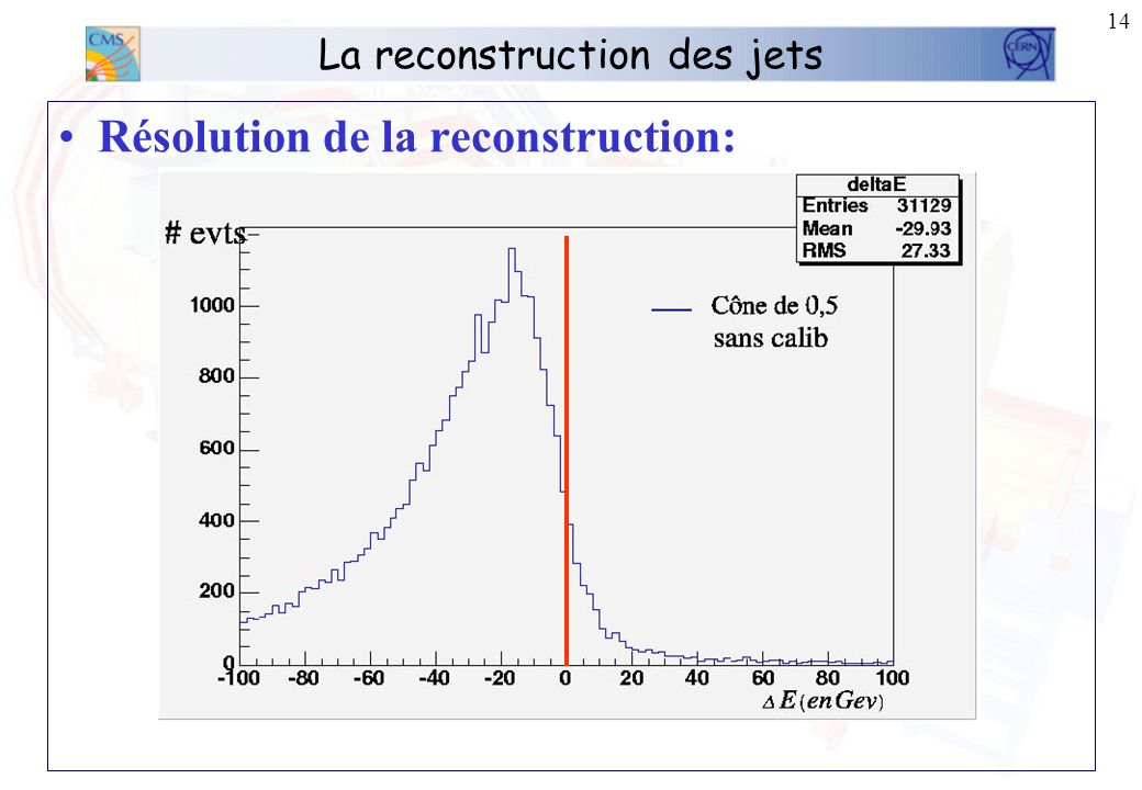 13 La reconstruction des jets ΔE = E rec – E vrai : La résolution en énergie des jets. E vrai : lénergie du quark b via contenu en partons dun jet Mon