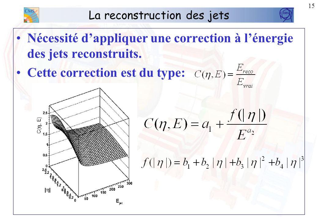14 La reconstruction des jets Résolution de la reconstruction: