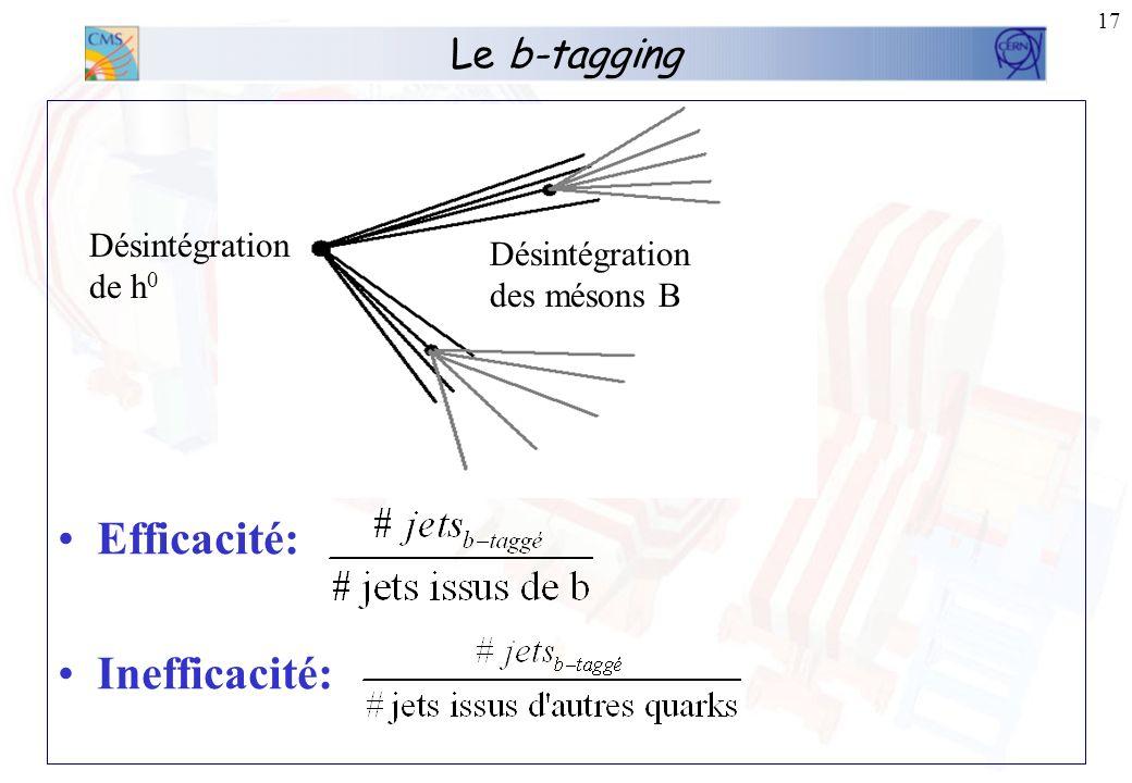 16 La reconstruction des jets Résolution de la reconstruction: