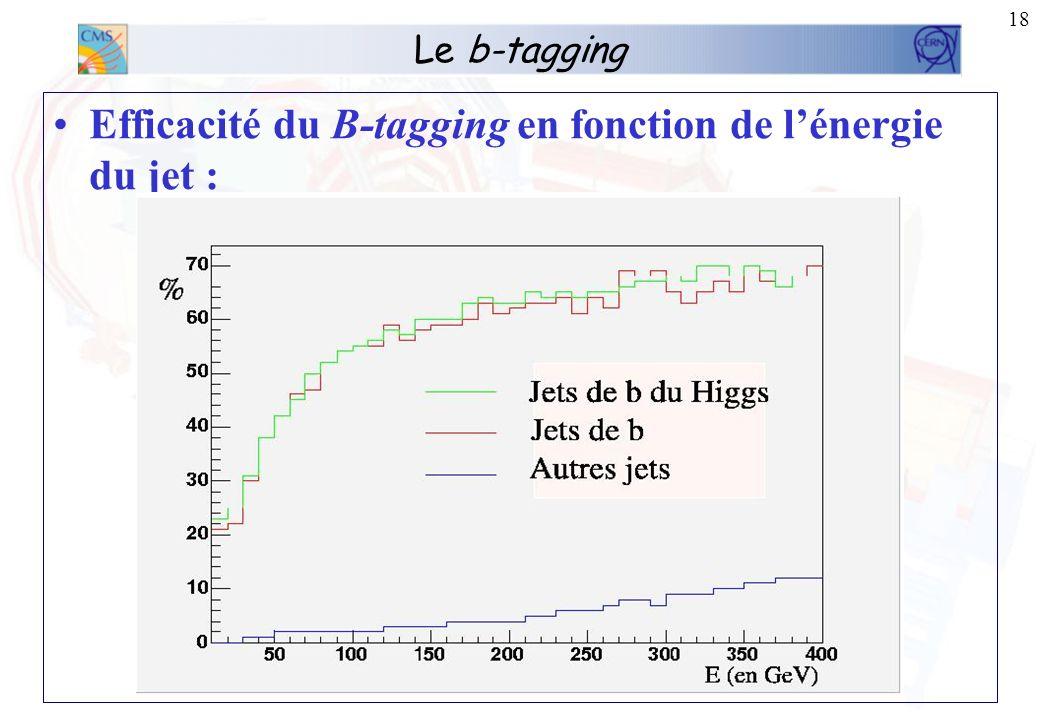 17 Le b-tagging Efficacité: Inefficacité: Désintégration de h 0 Désintégration des mésons B