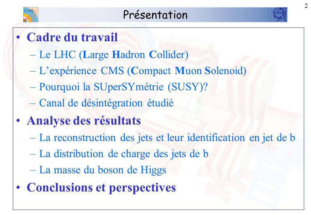 1 Recherche du boson de Higgs léger SUperSYmétrique dans le cadre de l'expérience CMS Alexandre Mollet