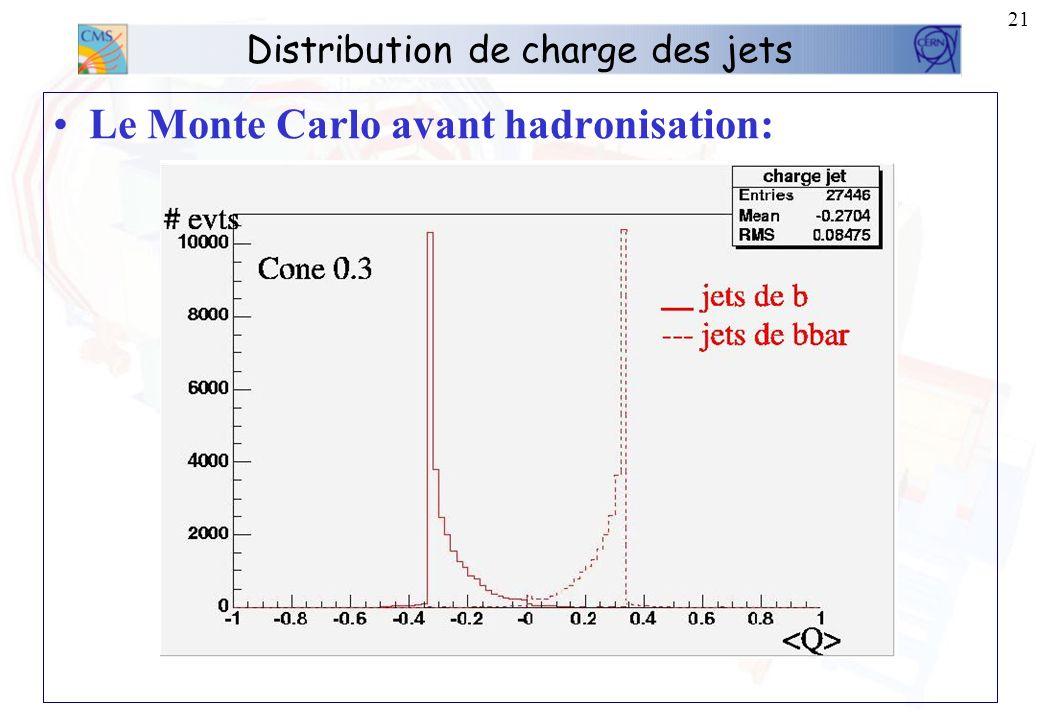 20 Distribution de charge des jets Nous reconstruisons la charge des jets à différents niveaux: –Le Monte Carlo avant hadronisation –Les Simtracks: tr