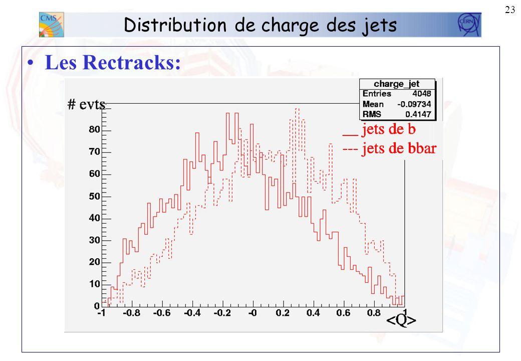 22 Distribution de charge des jets Les Simtracks après optimisation: