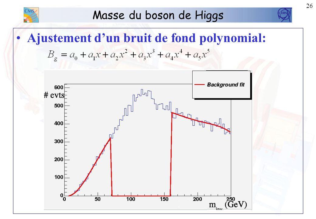 25 Masse du boson de Higgs Masse invariante des jets b-taggés : Ajustement du type: