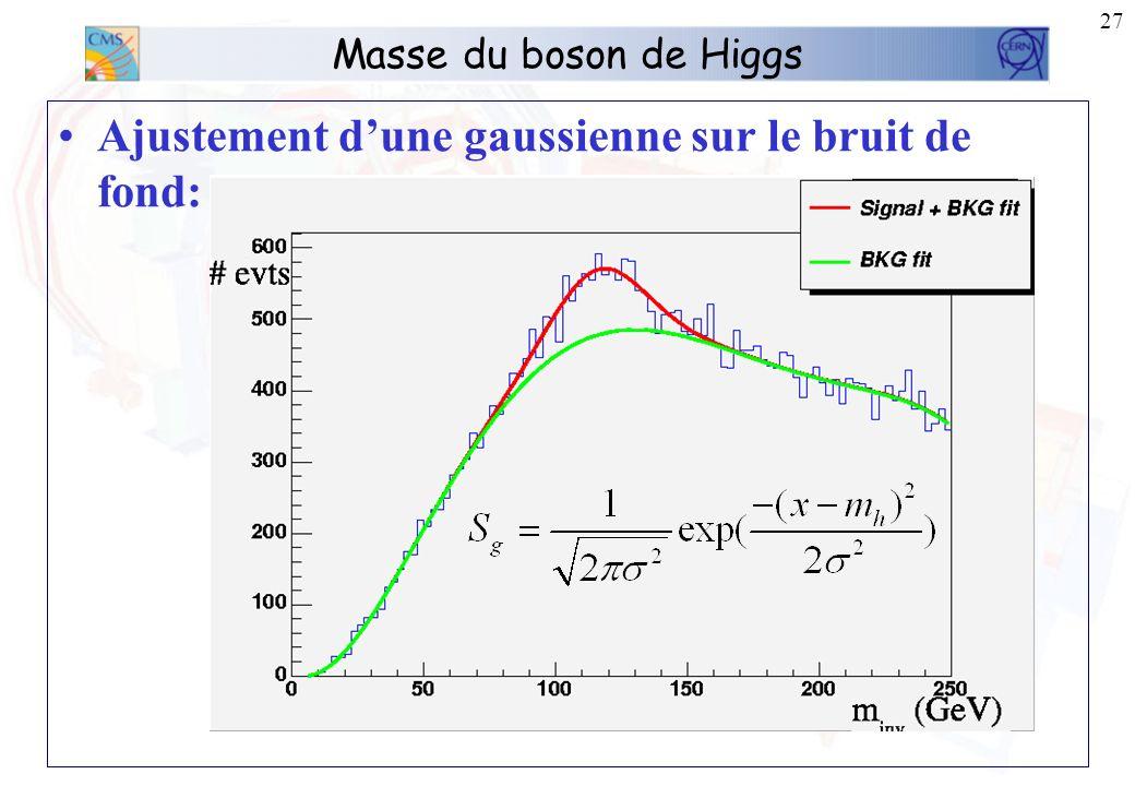 26 Masse du boson de Higgs Ajustement dun bruit de fond polynomial: