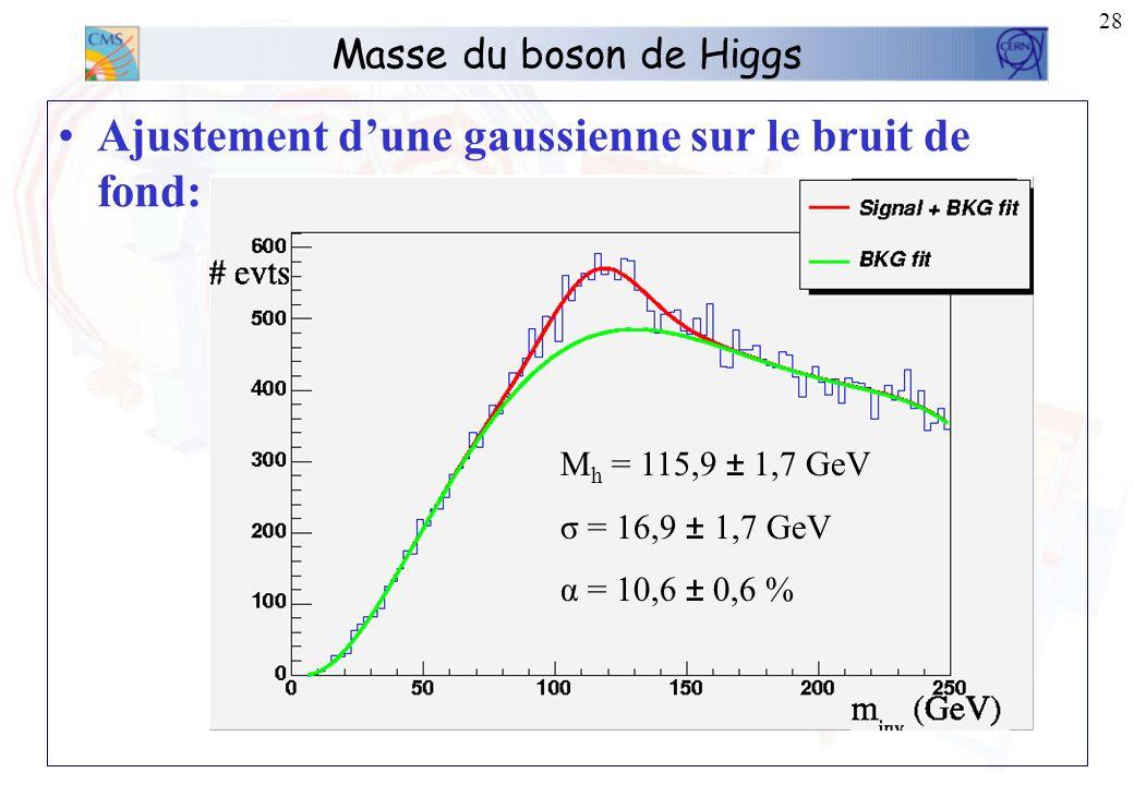 27 Masse du boson de Higgs Ajustement dune gaussienne sur le bruit de fond: