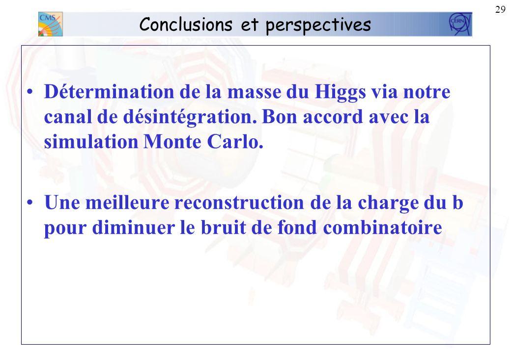 28 Masse du boson de Higgs Ajustement dune gaussienne sur le bruit de fond: M h = 115,9 ± 1,7 GeV σ = 16,9 ± 1,7 GeV α = 10,6 ± 0,6 %