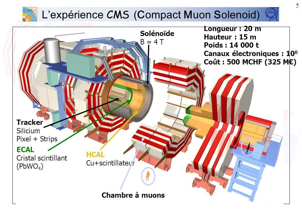 4 Le LHC (Large Hadron Collider)