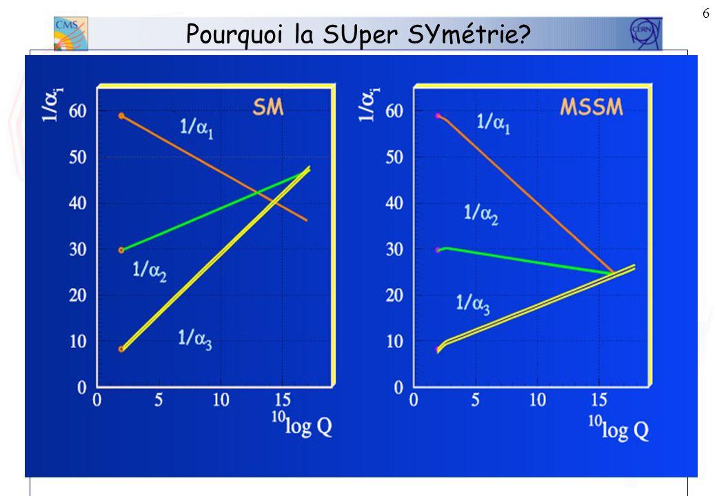 5 Lexpérience CMS (Compact Muon Solenoid) Longueur : 20 m Hauteur : 15 m Poids : 14 000 t Canaux électroniques : 10 8 Coût : 500 MCHF (325 M) Tracker