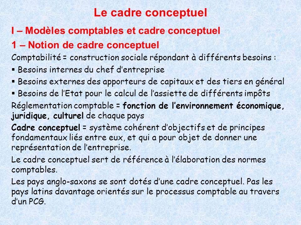 Le cadre conceptuel I – Modèles comptables et cadre conceptuel 1 – Notion de cadre conceptuel Comptabilité = construction sociale répondant à différen