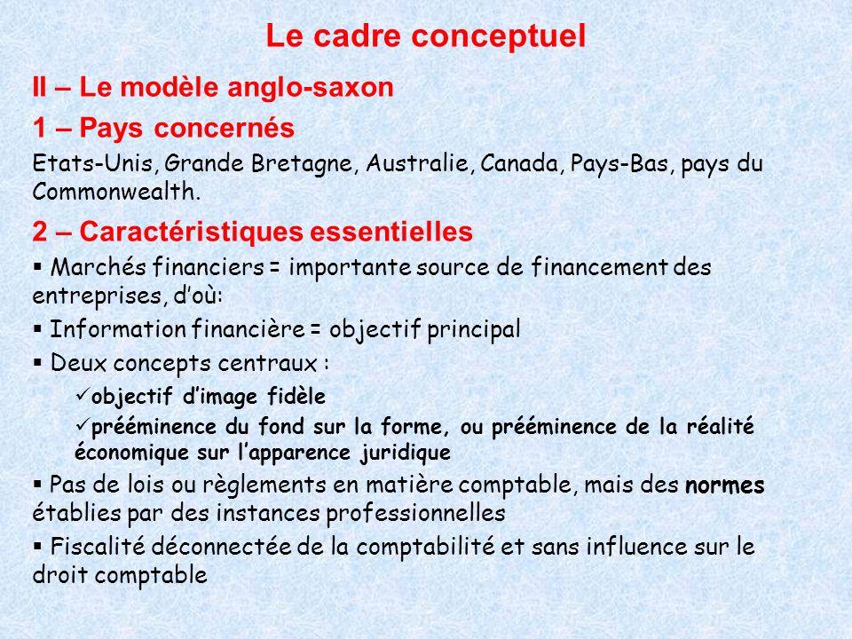 Le cadre conceptuel II – Le modèle anglo-saxon 1 – Pays concernés Etats-Unis, Grande Bretagne, Australie, Canada, Pays-Bas, pays du Commonwealth. 2 –