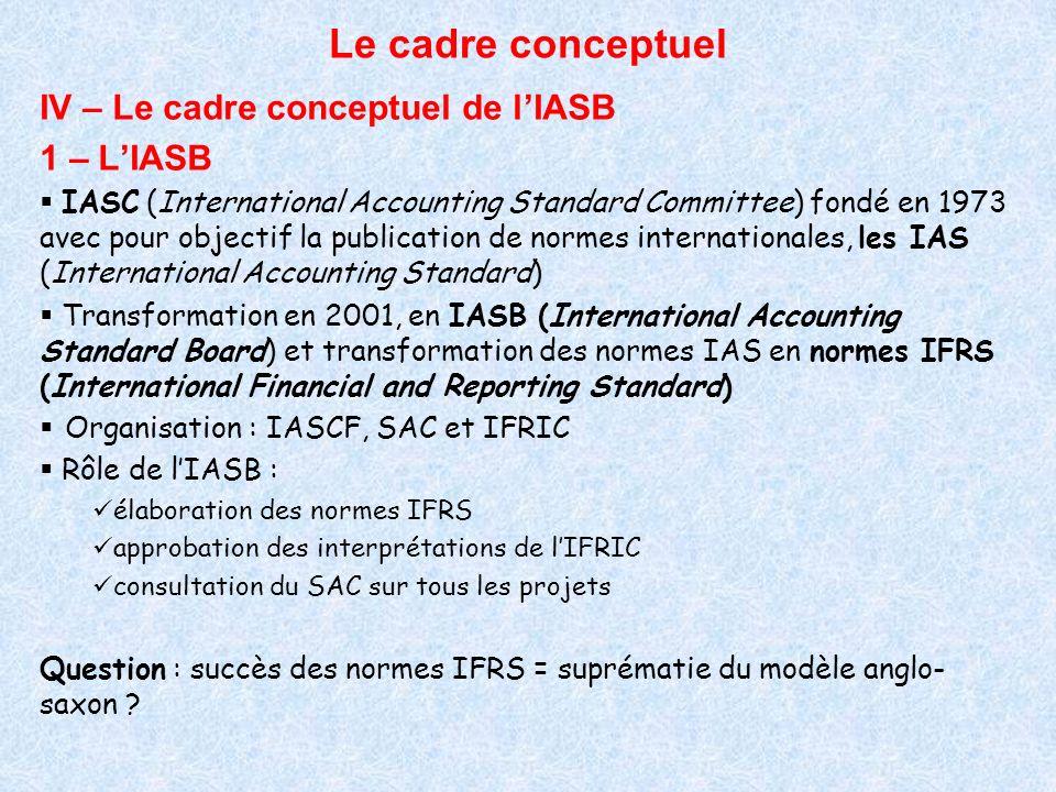 Le cadre conceptuel IV – Le cadre conceptuel de lIASB 1 – LIASB IASC (International Accounting Standard Committee) fondé en 1973 avec pour objectif la