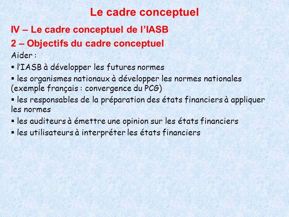 Le cadre conceptuel IV – Le cadre conceptuel de lIASB 2 – Objectifs du cadre conceptuel Aider : lIASB à développer les futures normes les organismes n