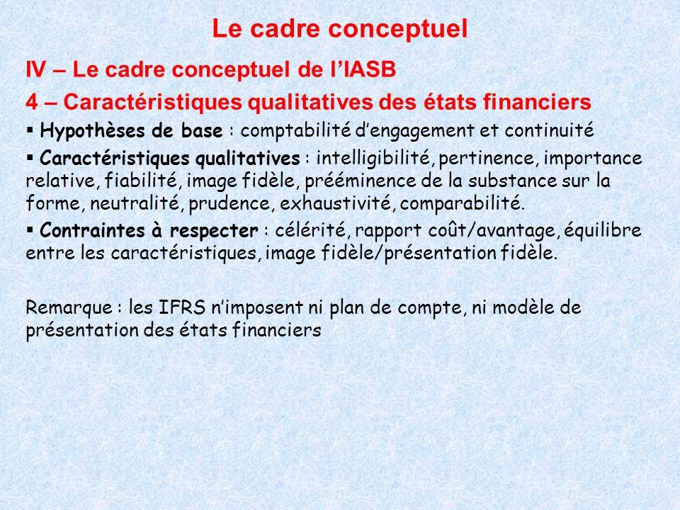 Le cadre conceptuel IV – Le cadre conceptuel de lIASB 4 – Caractéristiques qualitatives des états financiers Hypothèses de base : comptabilité dengage