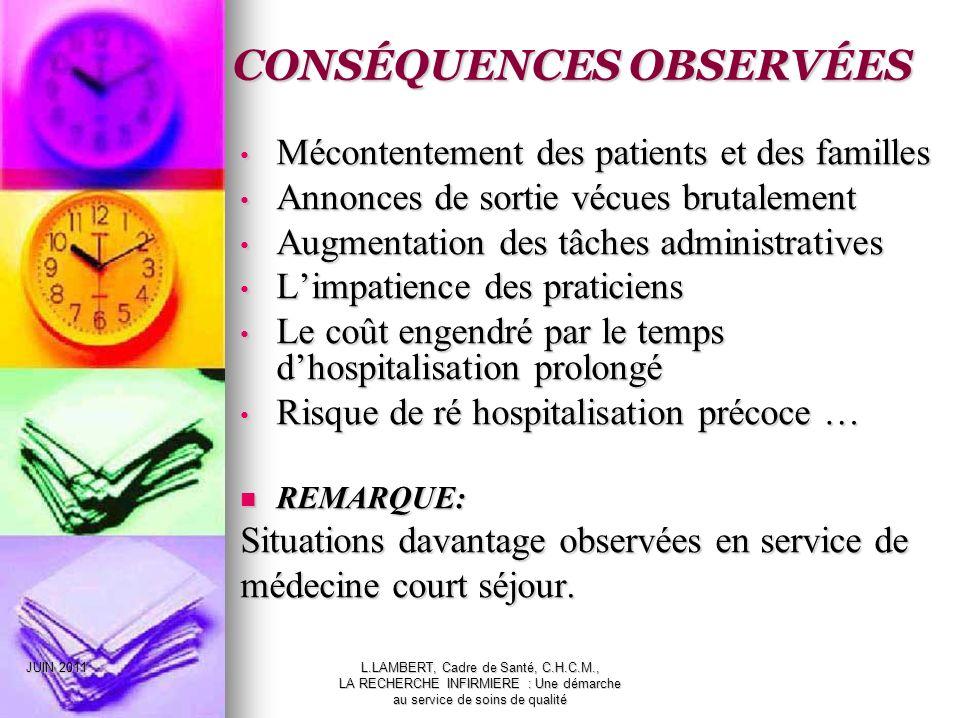JUIN 2011L.LAMBERT, Cadre de Santé, C.H.C.M., LA RECHERCHE INFIRMIERE : Une démarche au service de soins de qualité Mécontentement des patients et des