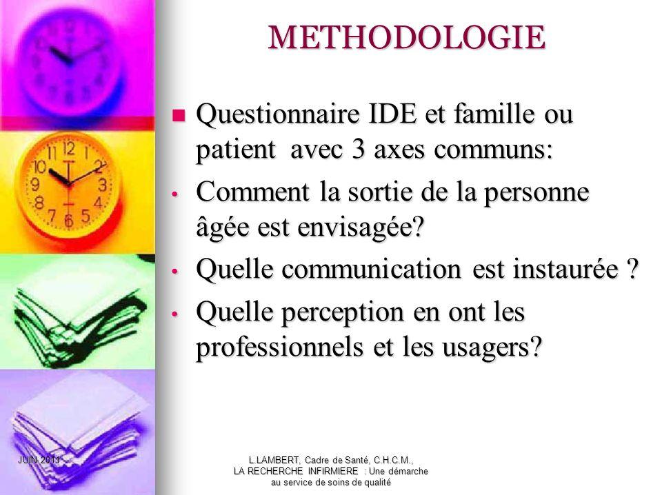 JUIN 2011L.LAMBERT, Cadre de Santé, C.H.C.M., LA RECHERCHE INFIRMIERE : Une démarche au service de soins de qualité METHODOLOGIE Questionnaire IDE et