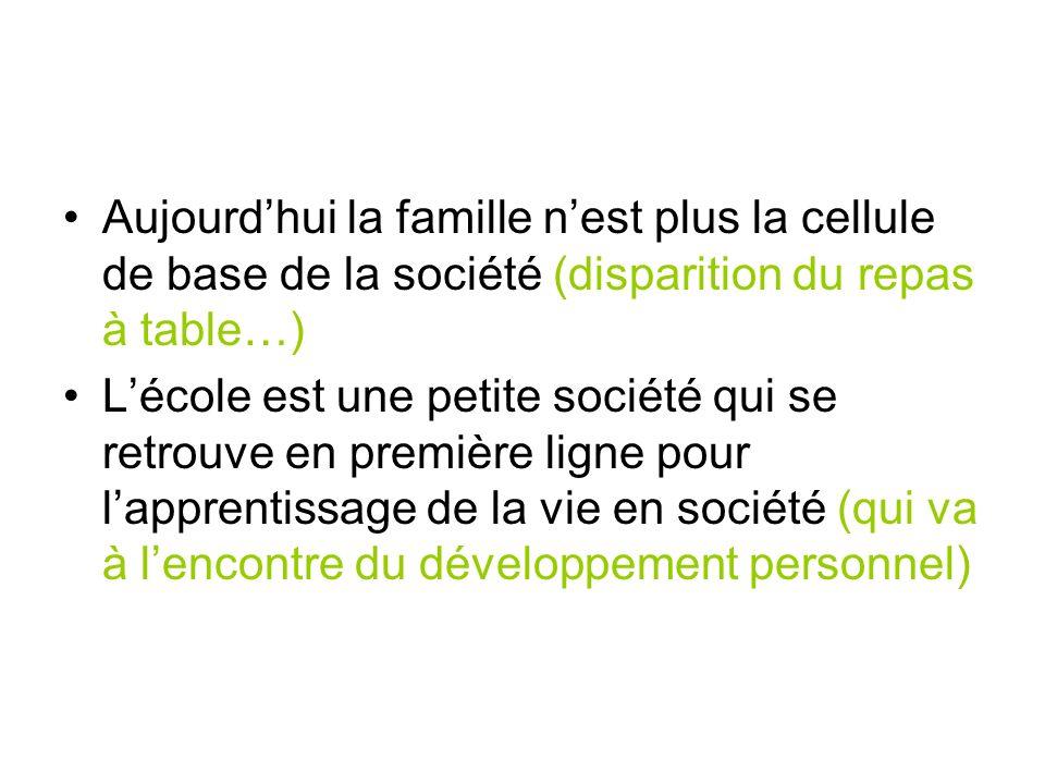 Aujourdhui la famille nest plus la cellule de base de la société (disparition du repas à table…) Lécole est une petite société qui se retrouve en première ligne pour lapprentissage de la vie en société (qui va à lencontre du développement personnel)