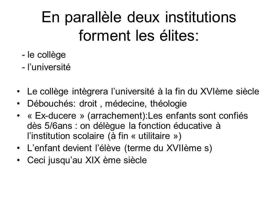 En parallèle deux institutions forment les élites: - le collège - luniversité Le collège intègrera luniversité à la fin du XVIème siècle Débouchés: dr