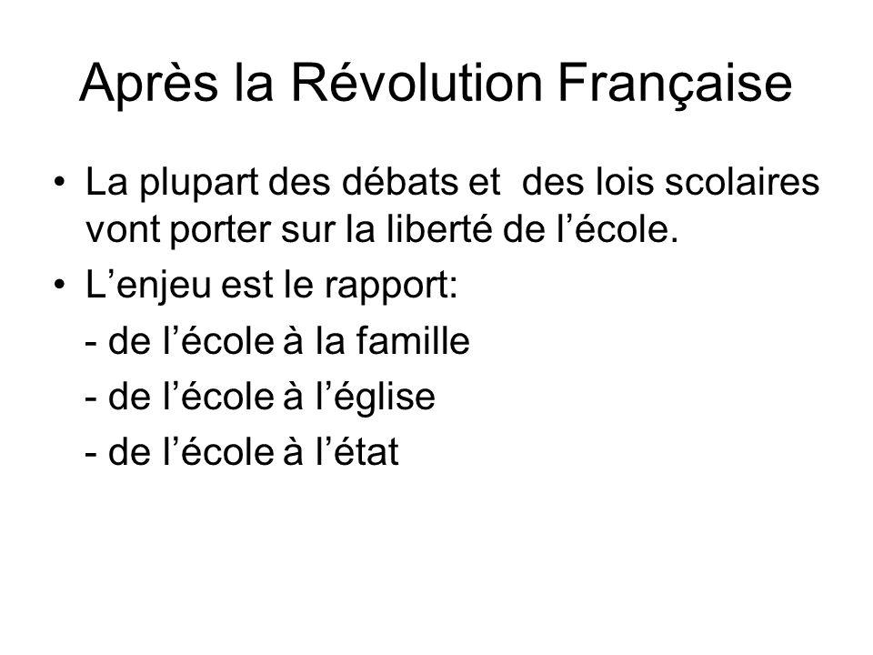 Après la Révolution Française La plupart des débats et des lois scolaires vont porter sur la liberté de lécole. Lenjeu est le rapport: - de lécole à l