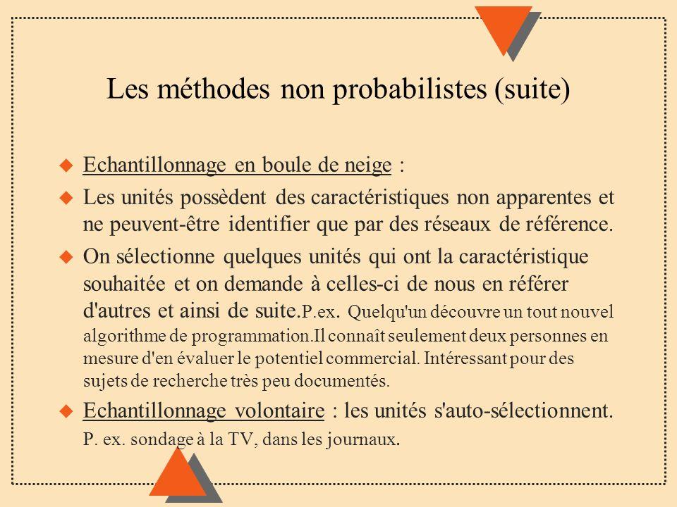 Les méthodes non probabilistes (suite) u Echantillonnage en boule de neige : u Les unités possèdent des caractéristiques non apparentes et ne peuvent-