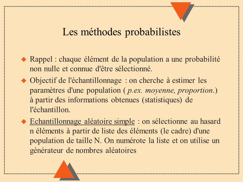 Les méthodes probabilistes u Rappel : chaque élément de la population a une probabilité non nulle et connue d'être sélectionné. u Objectif de l'échant