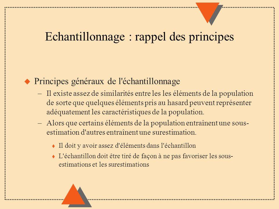 Echantillonnage : rappel des principes u Principes généraux de l'échantillonnage –Il existe assez de similarités entre les les éléments de la populati