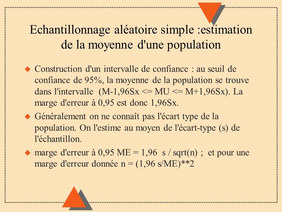 Echantillonnage aléatoire simple :estimation de la moyenne d'une population u Construction d'un intervalle de confiance : au seuil de confiance de 95%