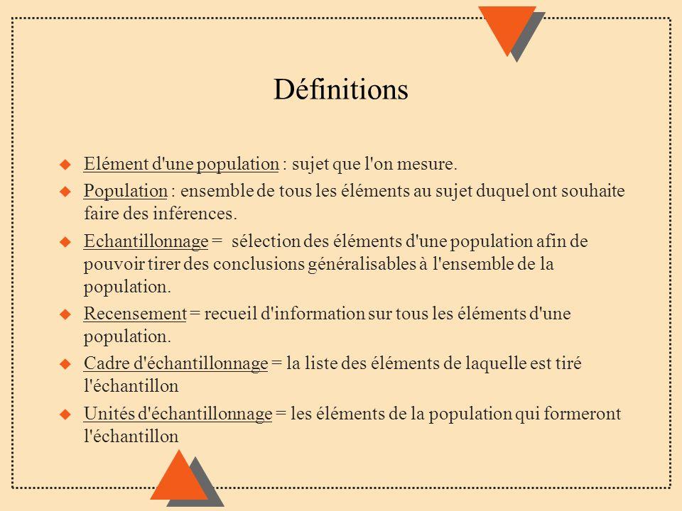 Définitions u Elément d'une population : sujet que l'on mesure. u Population : ensemble de tous les éléments au sujet duquel ont souhaite faire des in