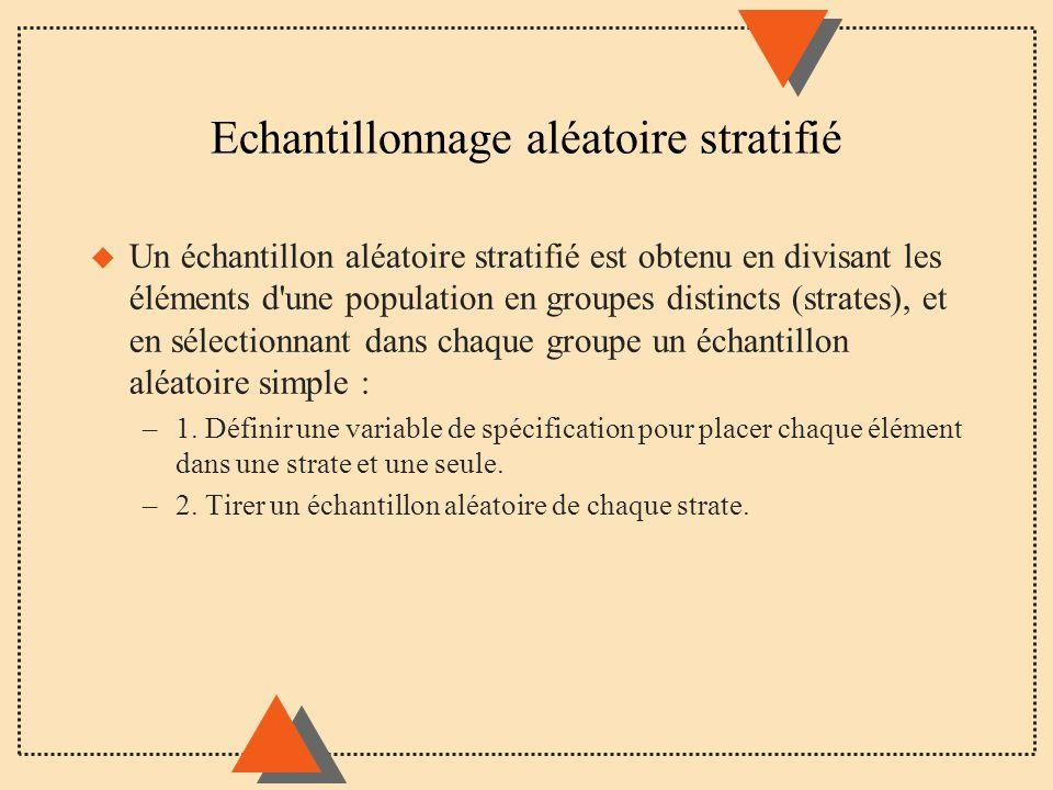 Echantillonnage aléatoire stratifié u Un échantillon aléatoire stratifié est obtenu en divisant les éléments d'une population en groupes distincts (st