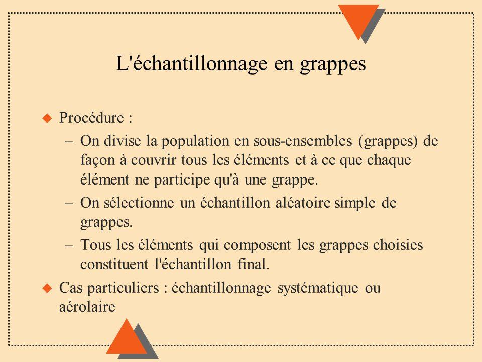 L'échantillonnage en grappes u Procédure : –On divise la population en sous-ensembles (grappes) de façon à couvrir tous les éléments et à ce que chaqu