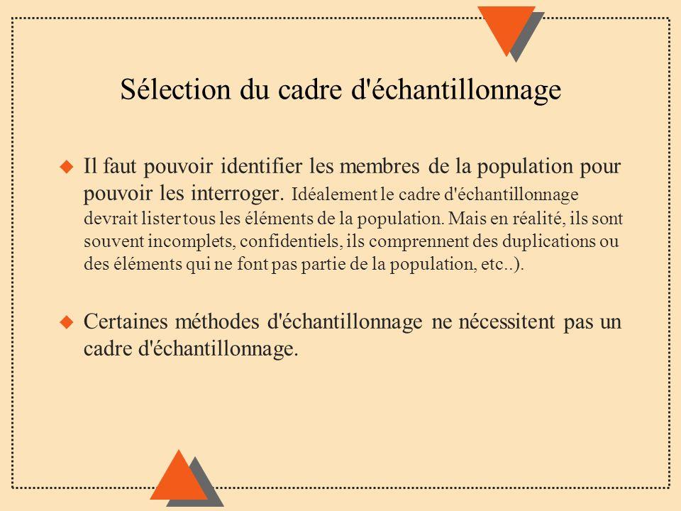 Sélection du cadre d'échantillonnage u Il faut pouvoir identifier les membres de la population pour pouvoir les interroger. Idéalement le cadre d'écha