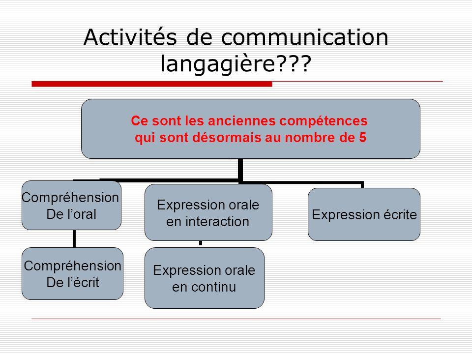Activités de communication langagière??.