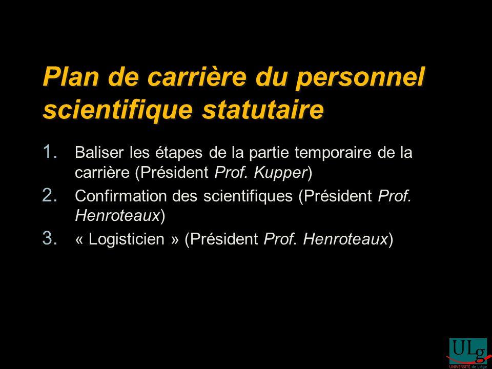 Plan de carrière du personnel scientifique statutaire Baliser les étapes de la partie temporaire de la carrière (Président Prof.
