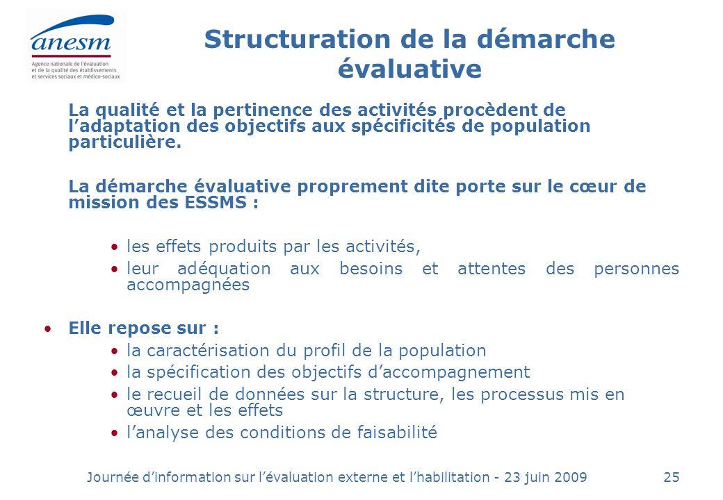 Journée dinformation sur lévaluation externe et lhabilitation - 23 juin 200925 Structuration de la démarche évaluative La qualité et la pertinence des activités procèdent de ladaptation des objectifs aux spécificités de population particulière.