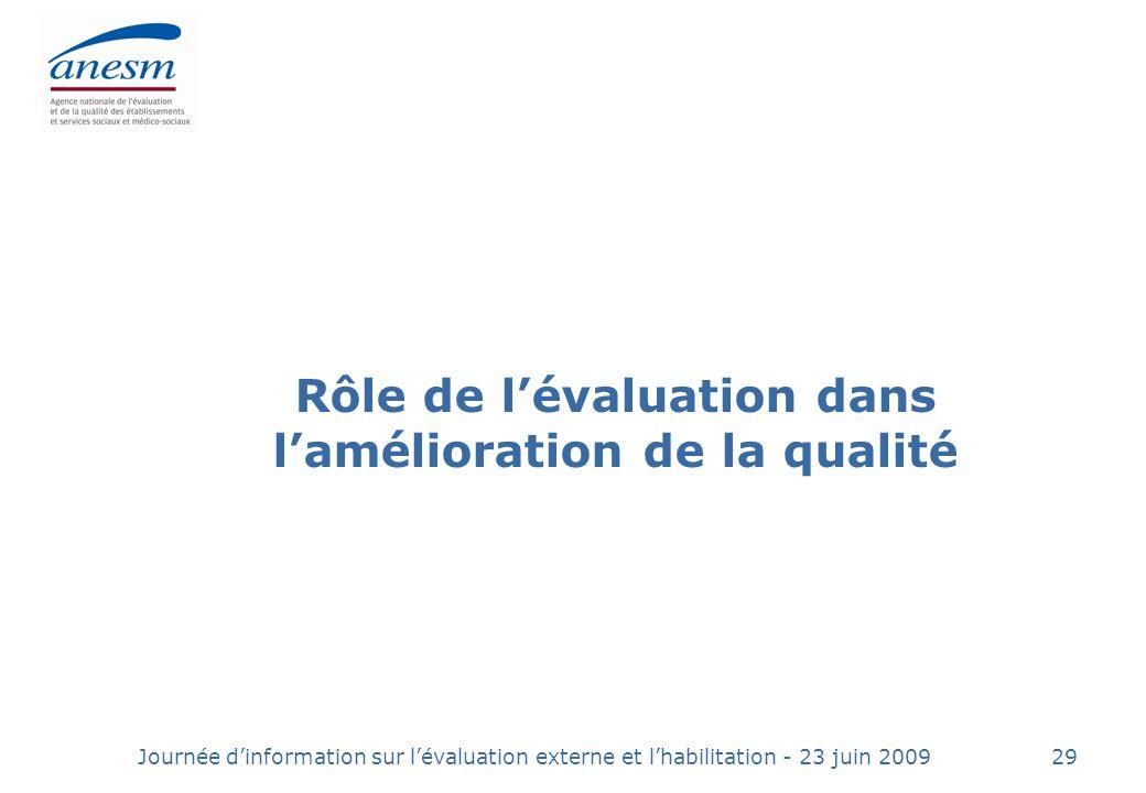 Journée dinformation sur lévaluation externe et lhabilitation - 23 juin 200929 Rôle de lévaluation dans lamélioration de la qualité